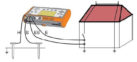 pomiar rezystancji uziemienia  - metoda 4-przewodowa